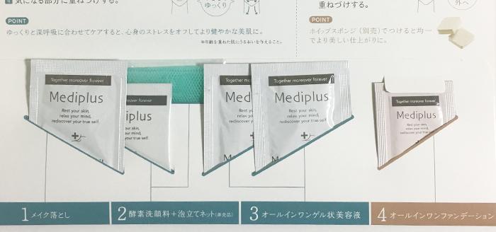 メディプラスのサンプル